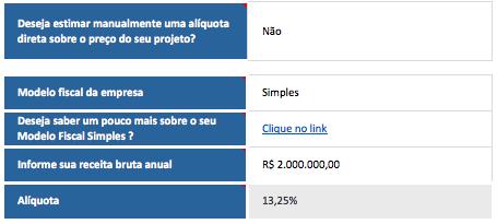 Precificação de Projetos de Consultoria - Impostos