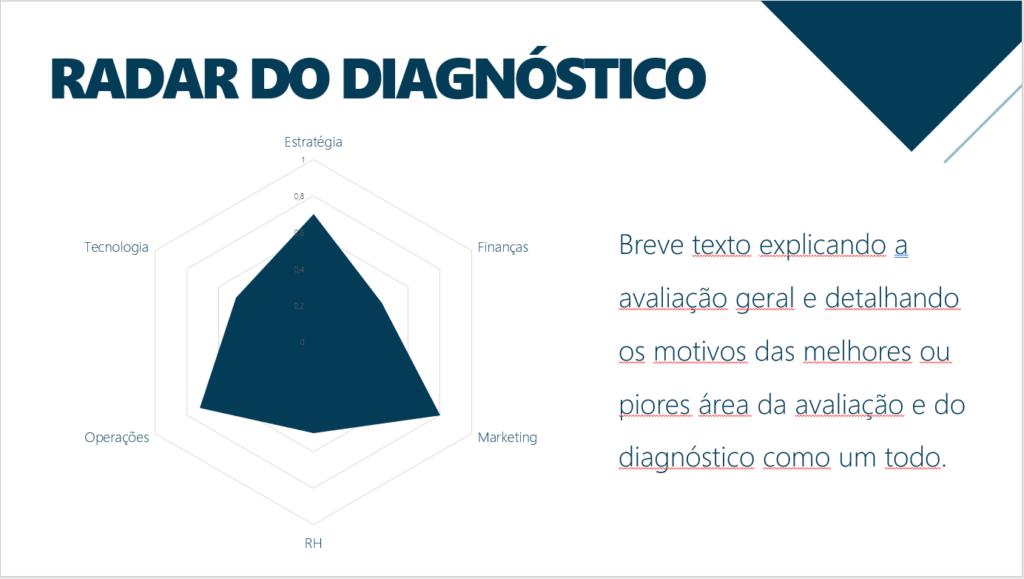 apresentacao-de-diagnostico-radar