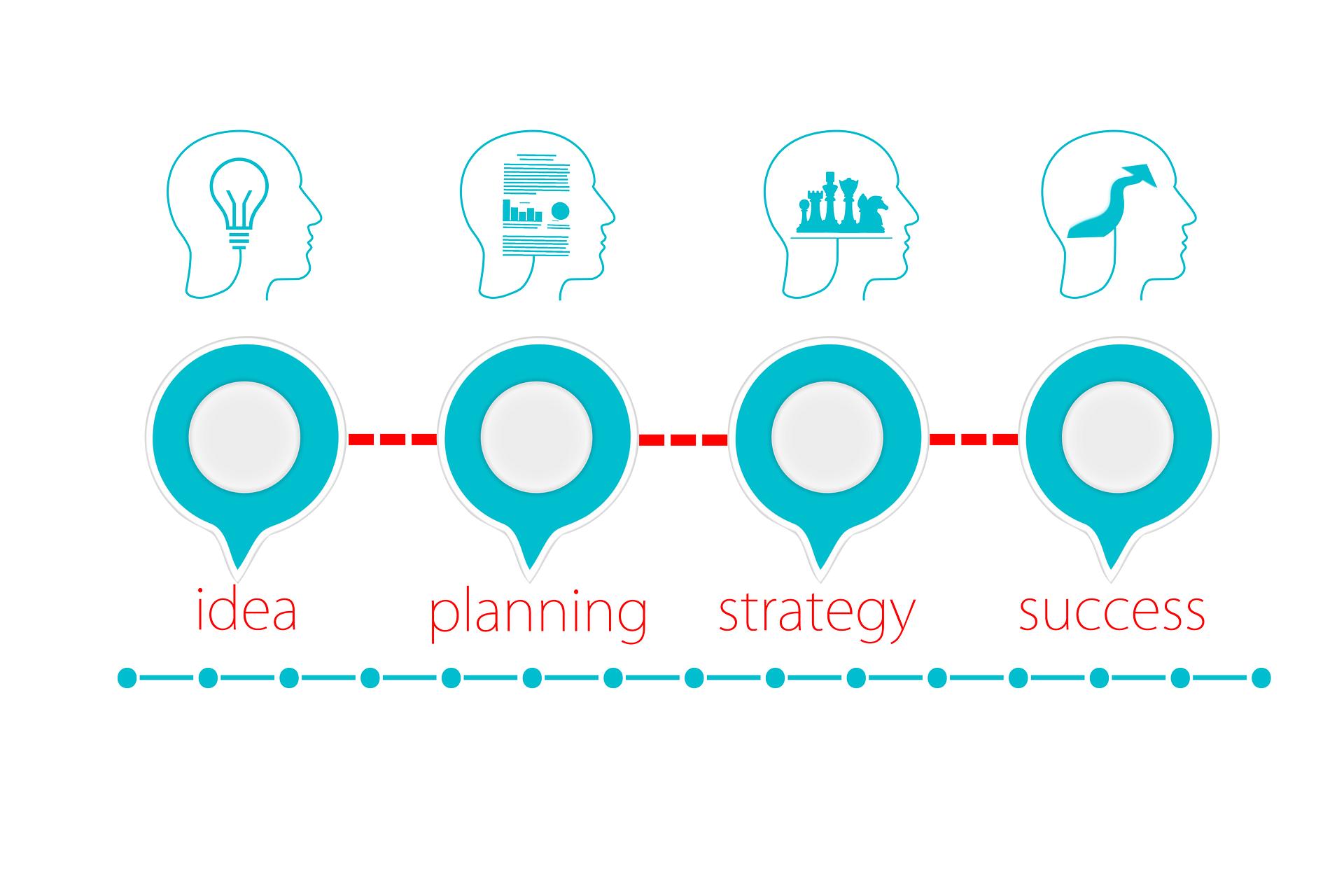 Como Funciona uma Consultoria em Planejamento Estratégico?