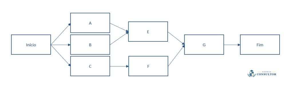 diagrama-de-rede-exemplo