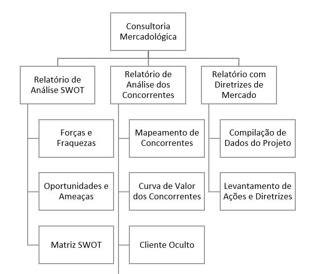 estrutura-analitica-de-projeto-eap-capa