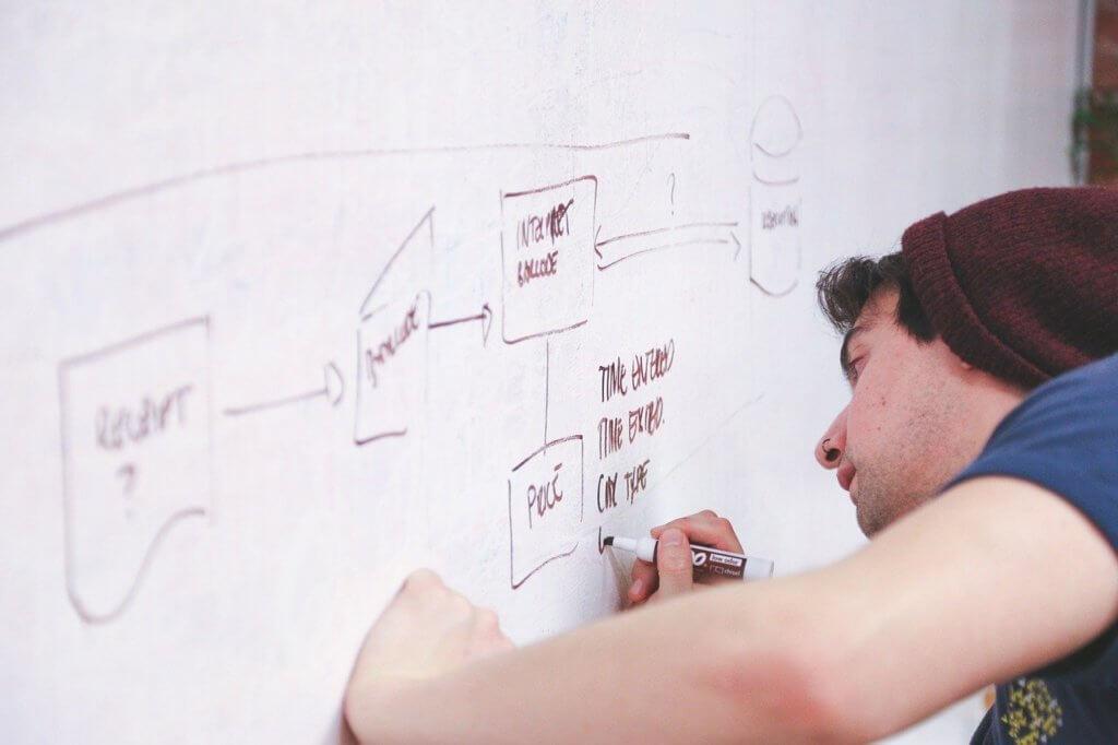Desenhe sua estratégia de vendas