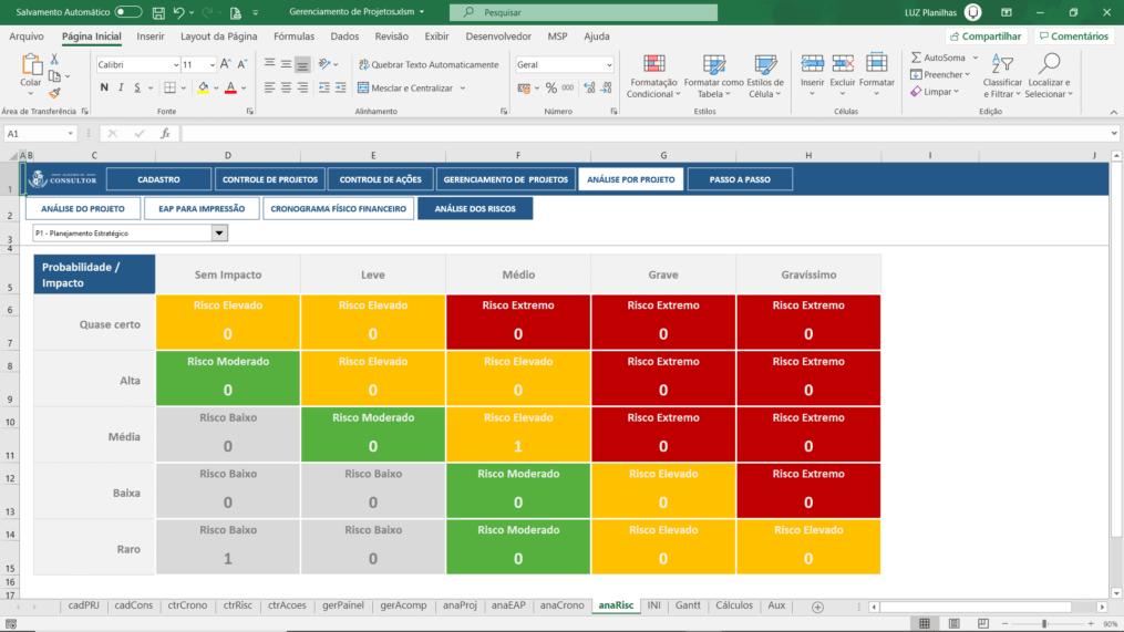 planilha de gerenciamento de projetos - analise de riscos