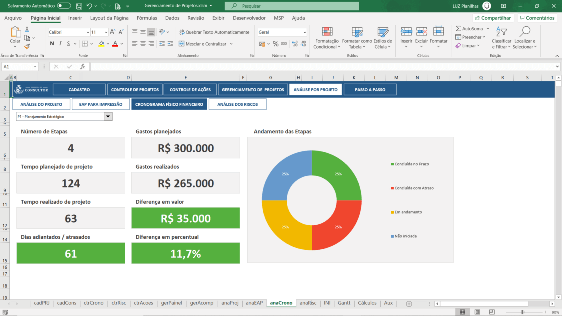 planilha de gerenciamento de projetos - cronograma fisico financeiro