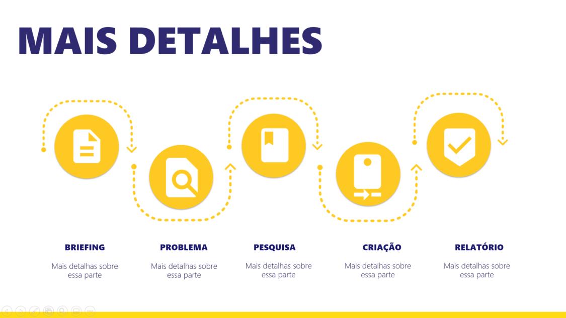 apresentação de vendas para consultores em powerpoint - detalhes
